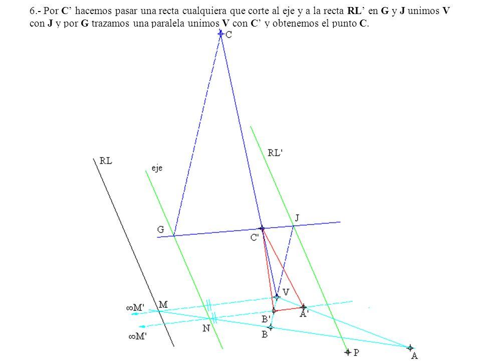 6.- Por C hacemos pasar una recta cualquiera que corte al eje y a la recta RL en G y J unimos V con J y por G trazamos una paralela unimos V con C y o