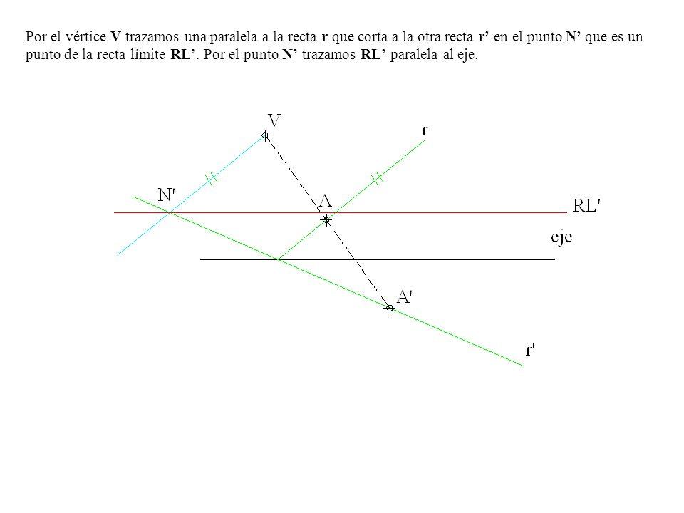 Por el vértice V trazamos una paralela a la recta r que corta a la otra recta r en el punto N que es un punto de la recta límite RL. Por el punto N tr