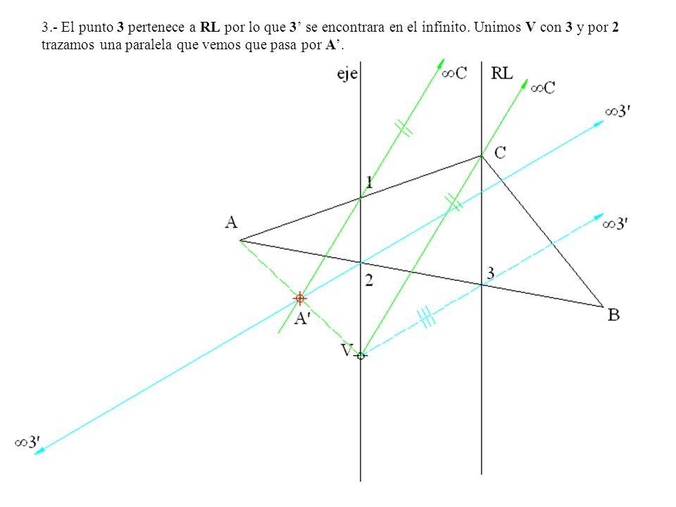3.- El punto 3 pertenece a RL por lo que 3 se encontrara en el infinito. Unimos V con 3 y por 2 trazamos una paralela que vemos que pasa por A.
