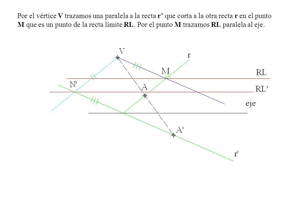 Por el vértice V trazamos una paralela a la recta r que corta a la otra recta r en el punto M que es un punto de la recta límite RL. Por el punto M tr