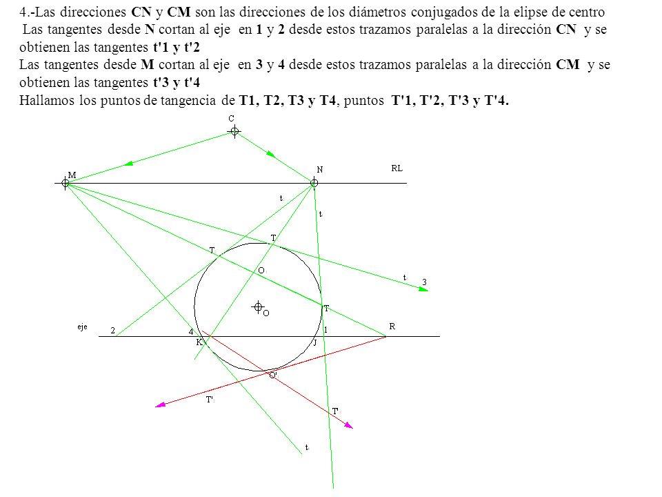 4.-Las direcciones CN y CM son las direcciones de los diámetros conjugados de la elipse de centro Las tangentes desde N cortan al eje en 1 y 2 desde e