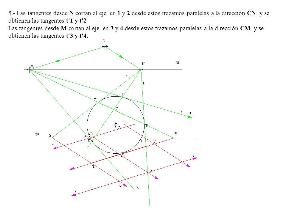 5.- Las tangentes desde N cortan al eje en 1 y 2 desde estos trazamos paralelas a la dirección CN y se obtienen las tangentes t'1 y t'2 Las tangentes