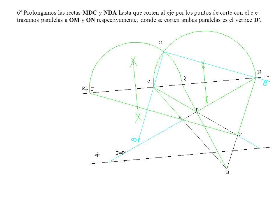 6º Prolongamos las rectas MDC y NDA hasta que corten al eje por los puntos de corte con el eje trazamos paralelas a OM y ON respectivamente, donde se