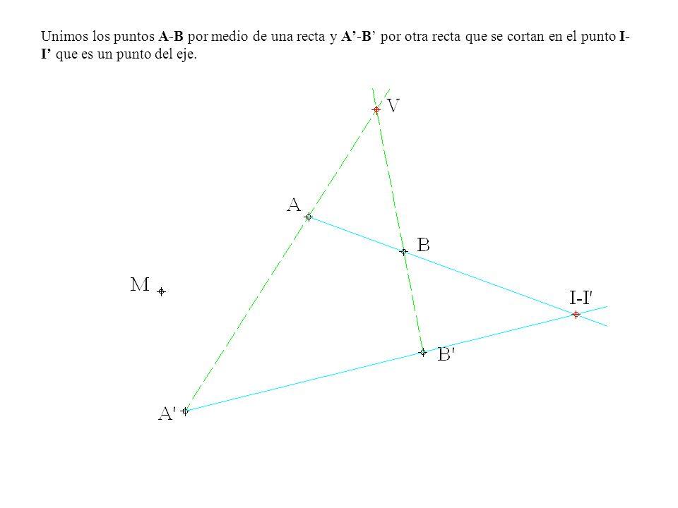 Unimos los puntos A-B por medio de una recta y A-B por otra recta que se cortan en el punto I- I que es un punto del eje.
