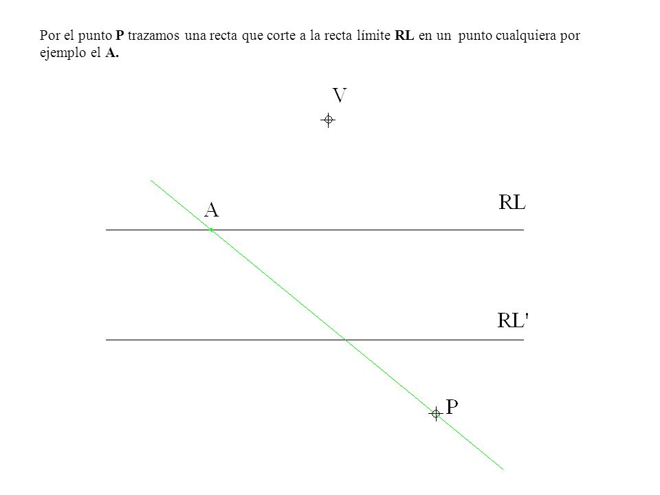 Por el punto P trazamos una recta que corte a la recta límite RL en un punto cualquiera por ejemplo el A.
