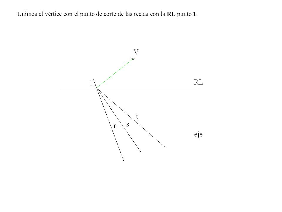 3.- Unimos M con el vértice V, y por el punto B que es un punto doble trazamos una paralela que nos determina la recta homóloga de la AB.