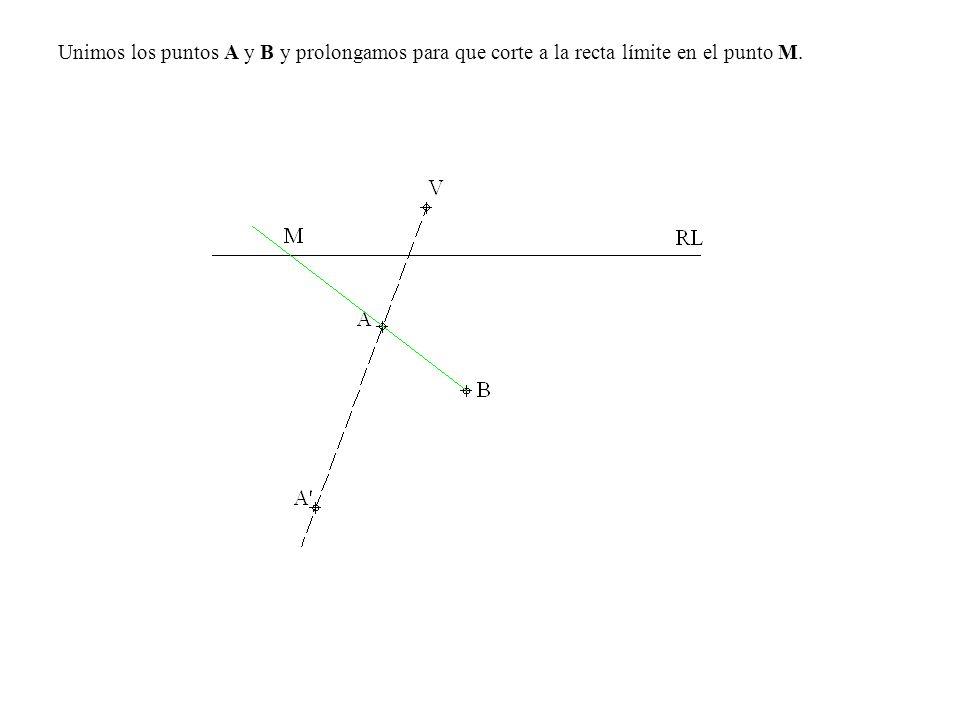 Unimos los puntos A y B y prolongamos para que corte a la recta límite en el punto M.