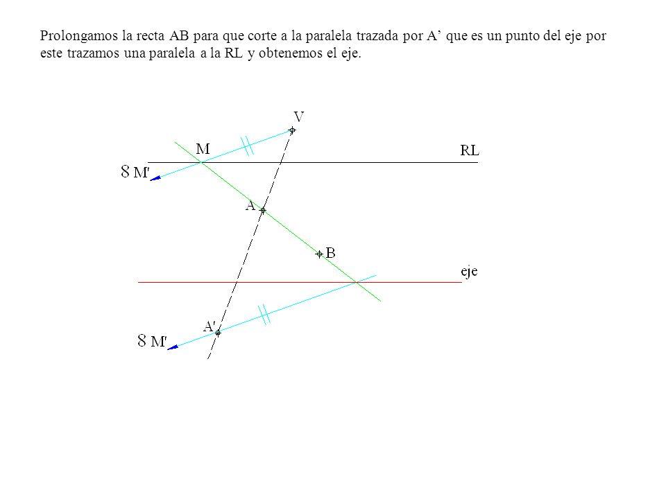 Prolongamos la recta AB para que corte a la paralela trazada por A que es un punto del eje por este trazamos una paralela a la RL y obtenemos el eje.