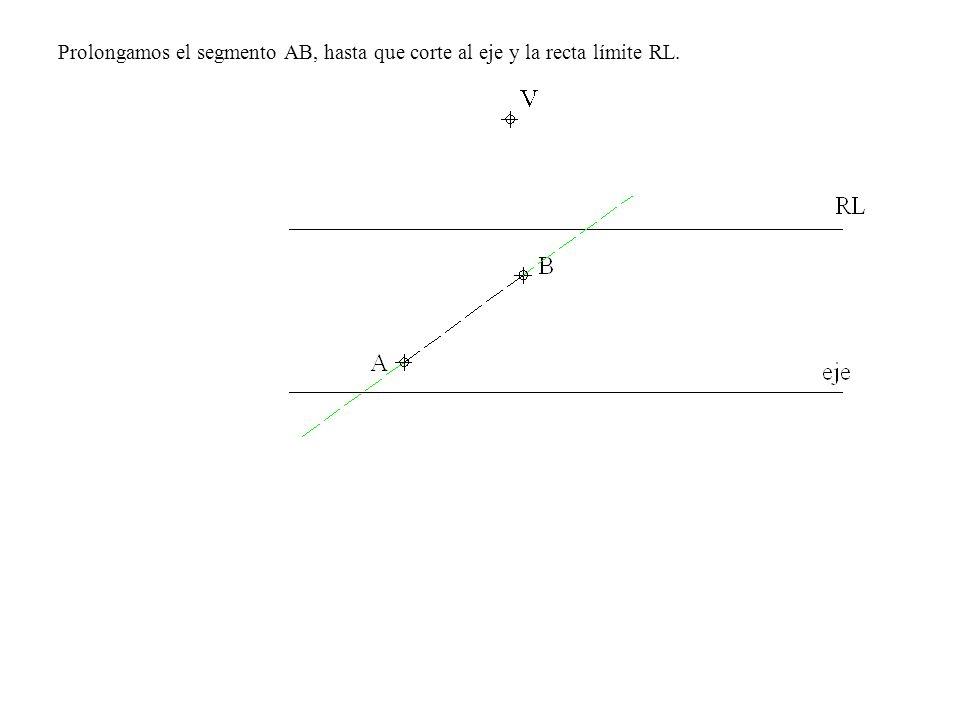 Prolongamos el segmento AB, hasta que corte al eje y la recta límite RL.
