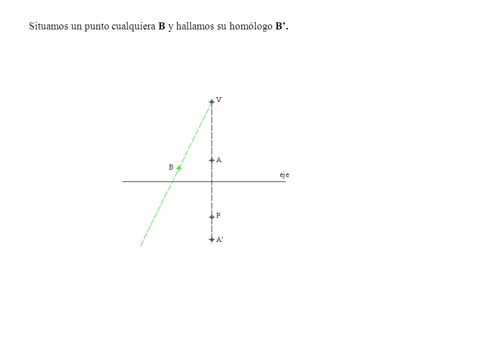 1.- Prolongamos el lado CB hasta el punto M, unimos el vértice V con M, por V trazamos una paralela a C- M que corta a RL en el punto N, por este trazamos una paralela a VM y unimos V con C que corta a la paralela anterior en C homólogo del C.