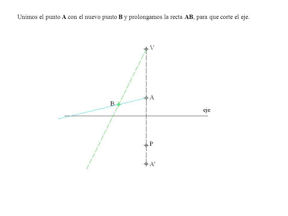 Unimos el punto A con el nuevo punto B y prolongamos la recta AB, para que corte el eje.