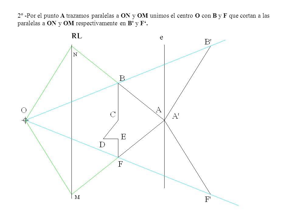 2º -Por el punto A trazamos paralelas a ON y OM unimos el centro O con B y F que cortan a las paralelas a ON y OM respectivamente en B' y F.