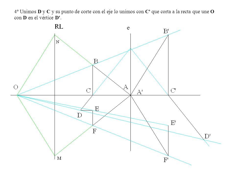 4º Unimos D y C y su punto de corte con el eje lo unimos con C' que corta a la recta que une O con D en el vértice D'.