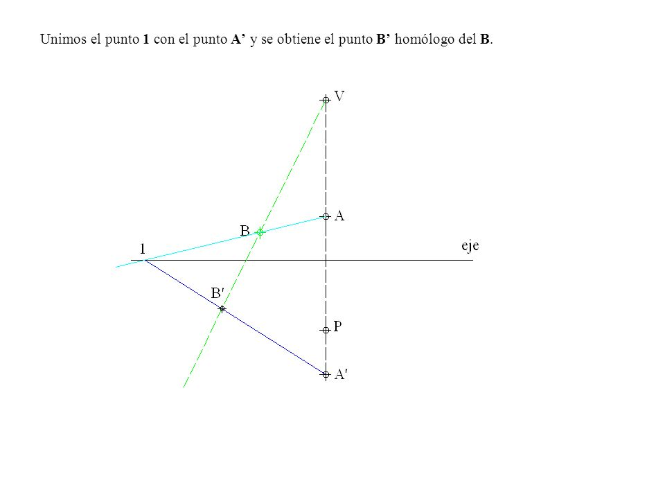1.- Unimos el vértice V con el punto A, por B que es punto doble por estar en el eje trazamos una recta paralela a V-A, por el punto de corte del lado A-D trazamos otra paralela a V-A.