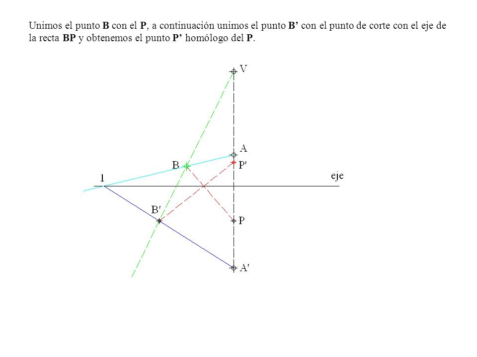 Unimos el punto B con el P, a continuación unimos el punto B con el punto de corte con el eje de la recta BP y obtenemos el punto P homólogo del P.