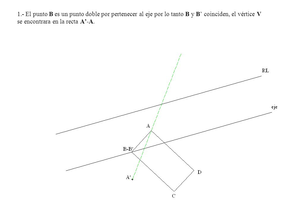 1.- El punto B es un punto doble por pertenecer al eje por lo tanto B y B coinciden, el vértice V se encontrara en la recta A-A.