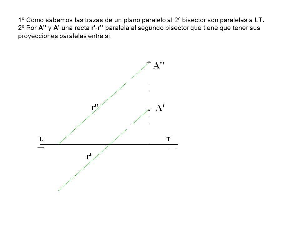 1º Como sabemos las trazas de un plano paralelo al 2º bisector son paralelas a LT. 2º Por A'' y A' una recta r'-r'' paralela al segundo bisector que t