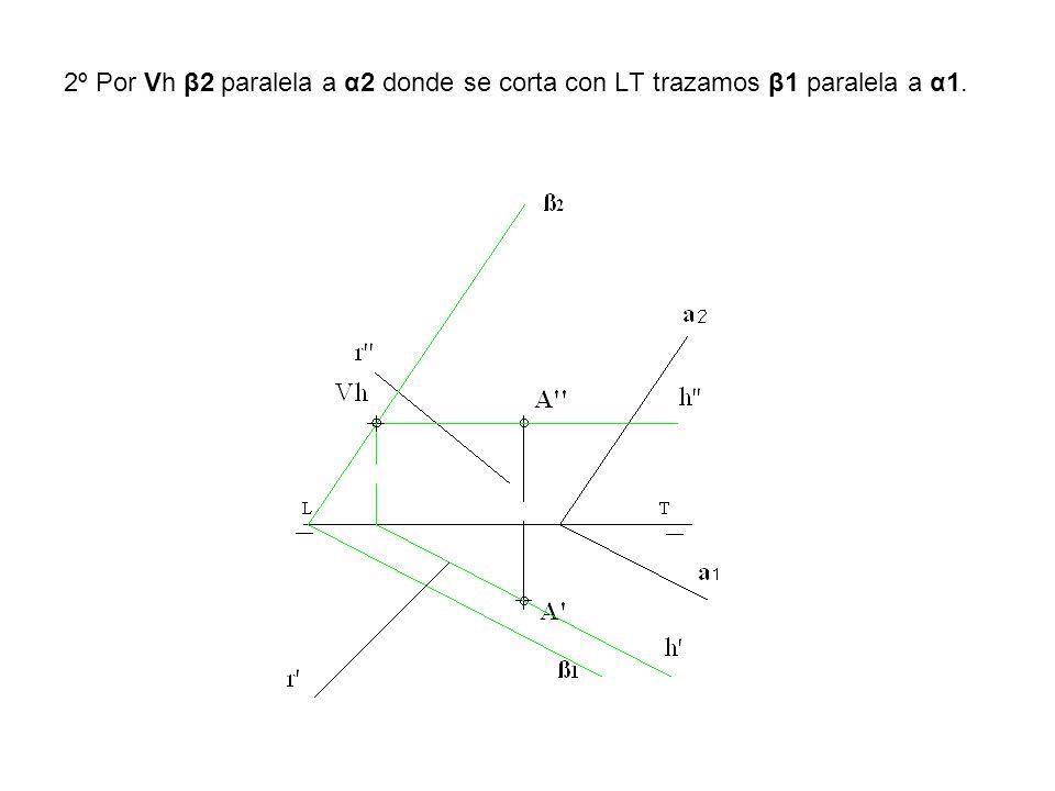 2º Por Vh β2 paralela a α2 donde se corta con LT trazamos β1 paralela a α1.