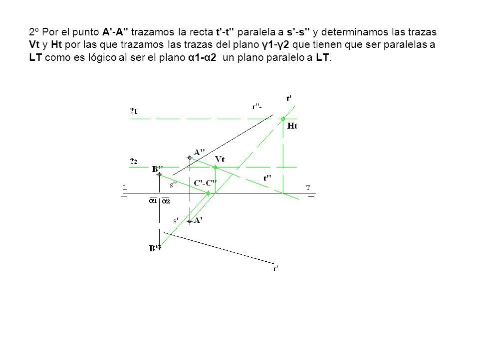 2º Por el punto A'-A'' trazamos la recta t'-t'' paralela a s'-s'' y determinamos las trazas Vt y Ht por las que trazamos las trazas del plano γ1-γ2 qu