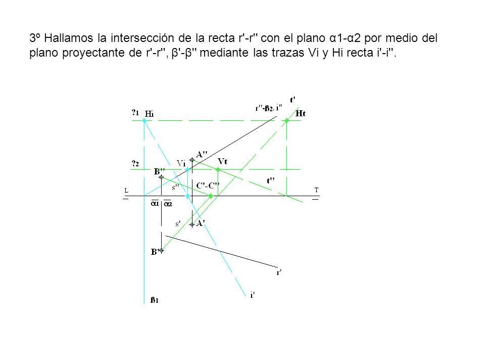 3º Hallamos la intersección de la recta r'-r'' con el plano α1-α2 por medio del plano proyectante de r'-r'', β'-β'' mediante las trazas Vi y Hi recta