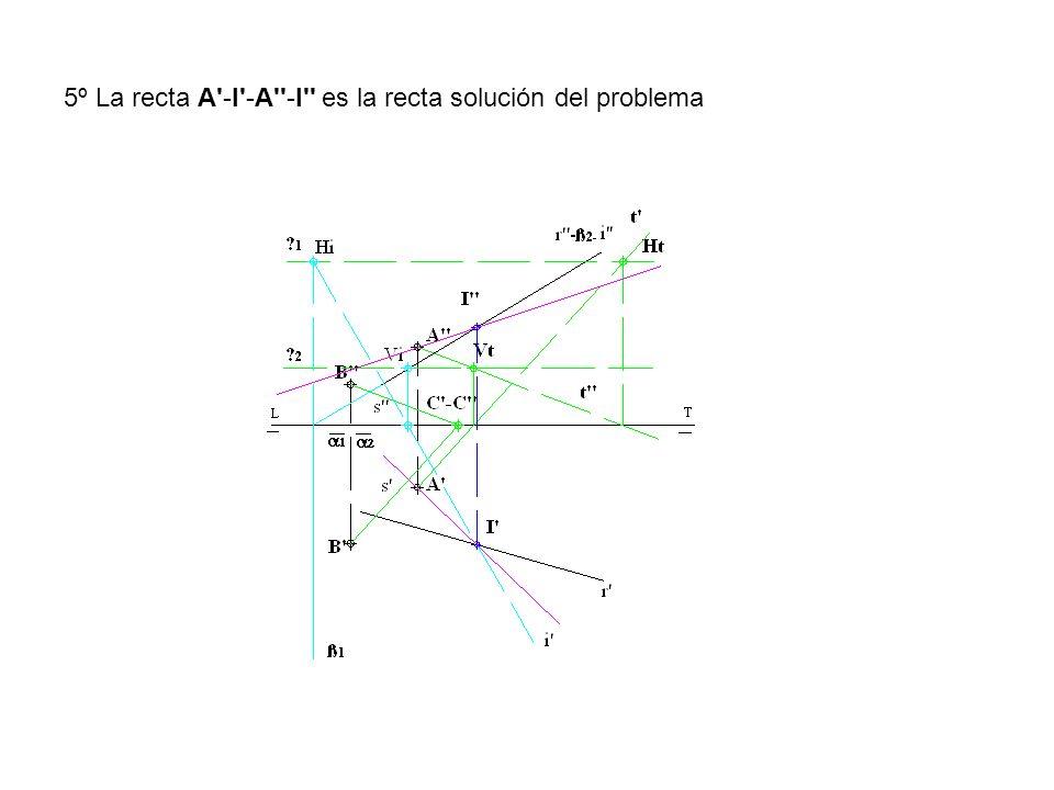 5º La recta A'-I'-A''-I'' es la recta solución del problema