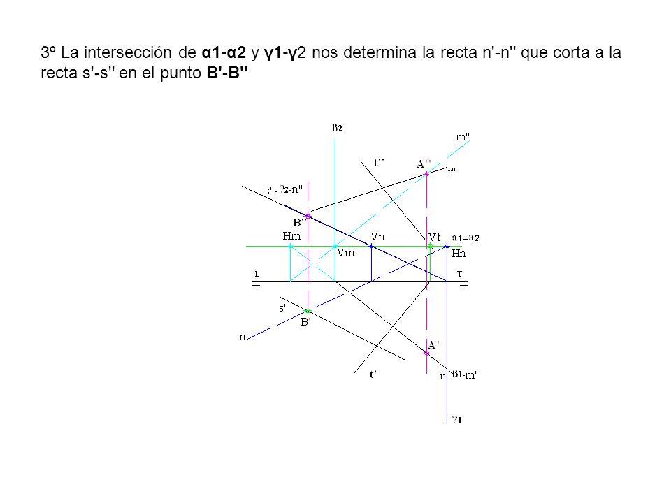 3º La intersección de α1-α2 y γ1-γ2 nos determina la recta n'-n'' que corta a la recta s'-s'' en el punto B'-B''