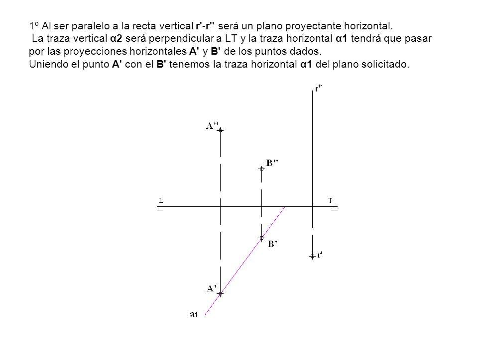 1º Al ser paralelo a la recta vertical r'-r'' será un plano proyectante horizontal. La traza vertical α2 será perpendicular a LT y la traza horizontal