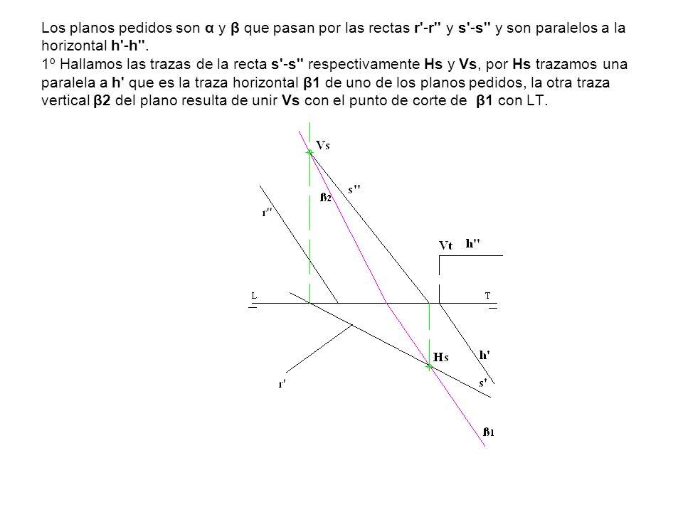 Los planos pedidos son α y β que pasan por las rectas r'-r'' y s'-s'' y son paralelos a la horizontal h'-h''. 1º Hallamos las trazas de la recta s'-s'