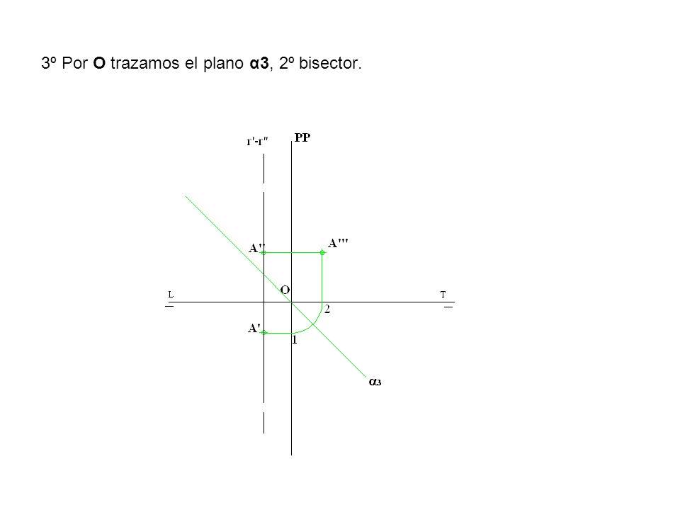 1º Al ser paralelo a la recta vertical r -r será un plano proyectante horizontal.