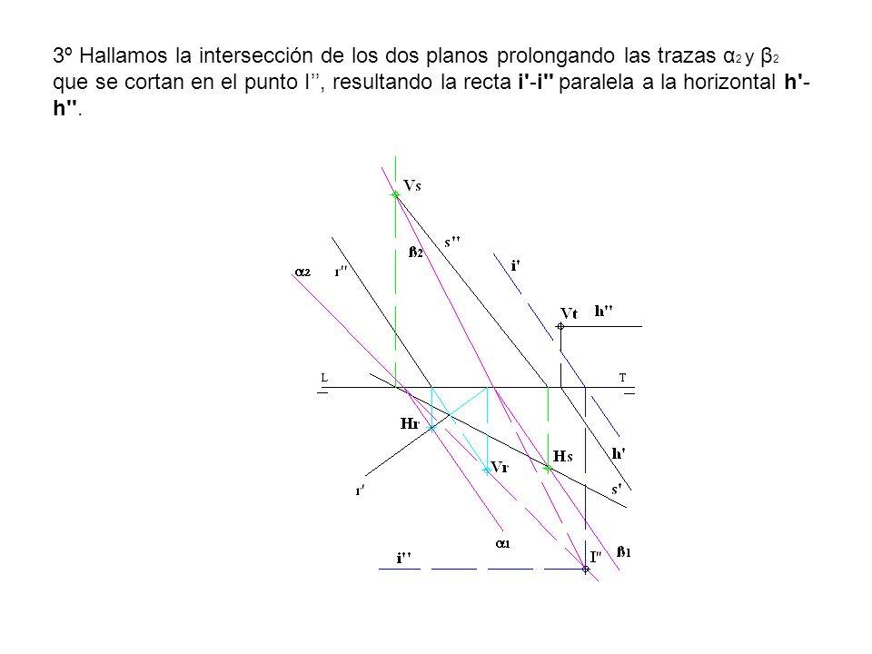 3º Hallamos la intersección de los dos planos prolongando las trazas α 2 y β 2 que se cortan en el punto I, resultando la recta i'-i'' paralela a la h