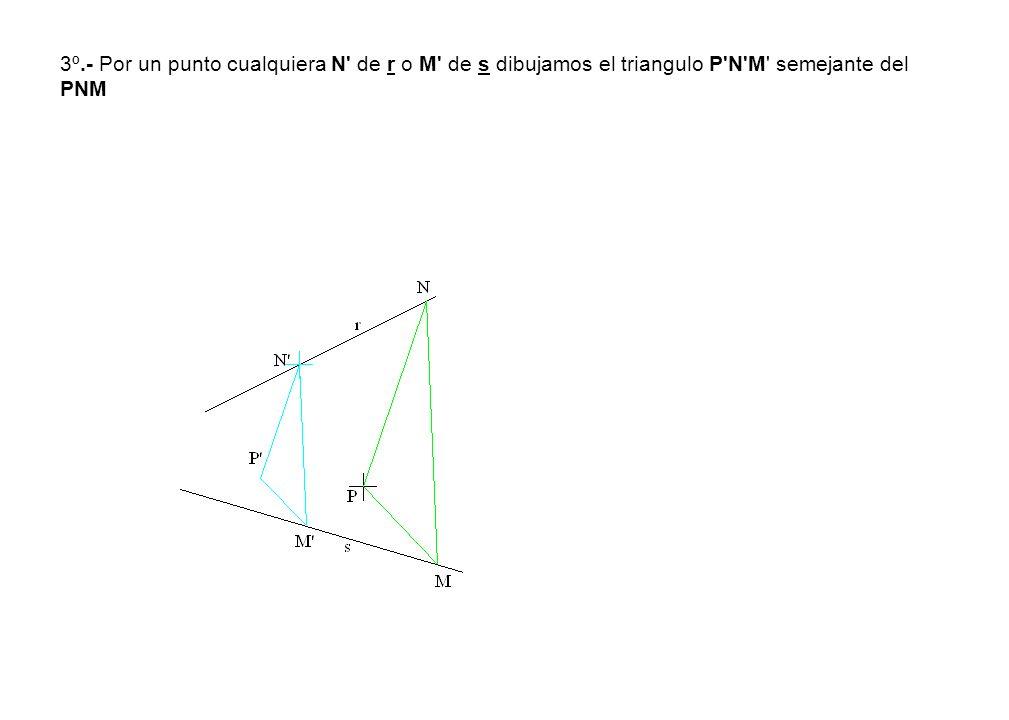 3º.- Por un punto cualquiera N' de r o M' de s dibujamos el triangulo P'N'M' semejante del PNM