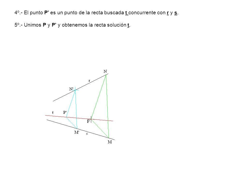4º.- El punto P' es un punto de la recta buscada t concurrente con r y s. 5º.- Unimos P y P' y obtenemos la recta solución t.