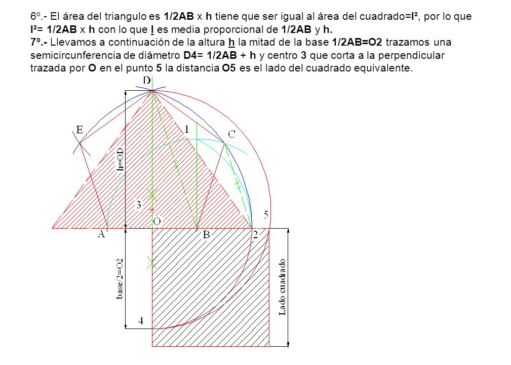 6º.- El área del triangulo es 1/2AB x h tiene que ser igual al área del cuadrado=l², por lo que l²= 1/2AB x h con lo que l es media proporcional de 1/