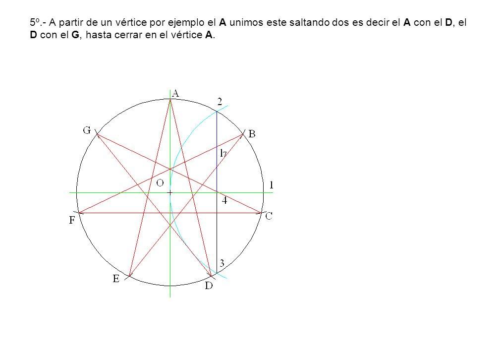 5º.- A partir de un vértice por ejemplo el A unimos este saltando dos es decir el A con el D, el D con el G, hasta cerrar en el vértice A.