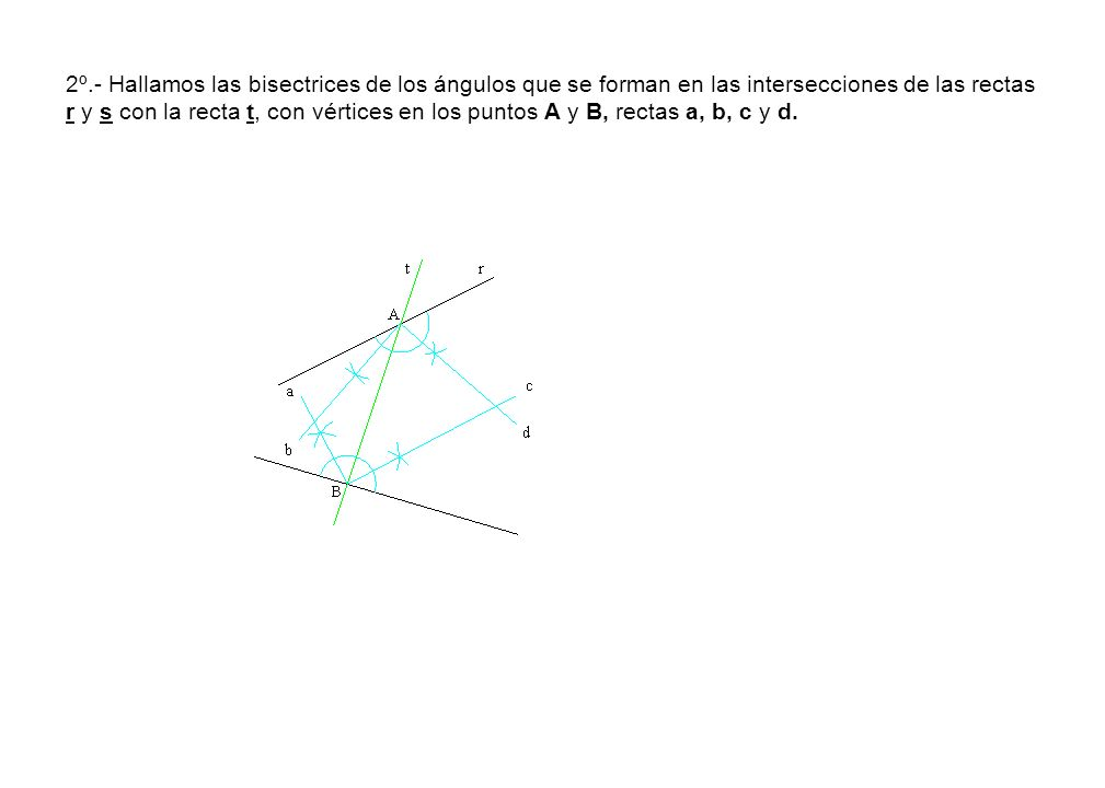 2º.- Hallamos las bisectrices de los ángulos que se forman en las intersecciones de las rectas r y s con la recta t, con vértices en los puntos A y B,