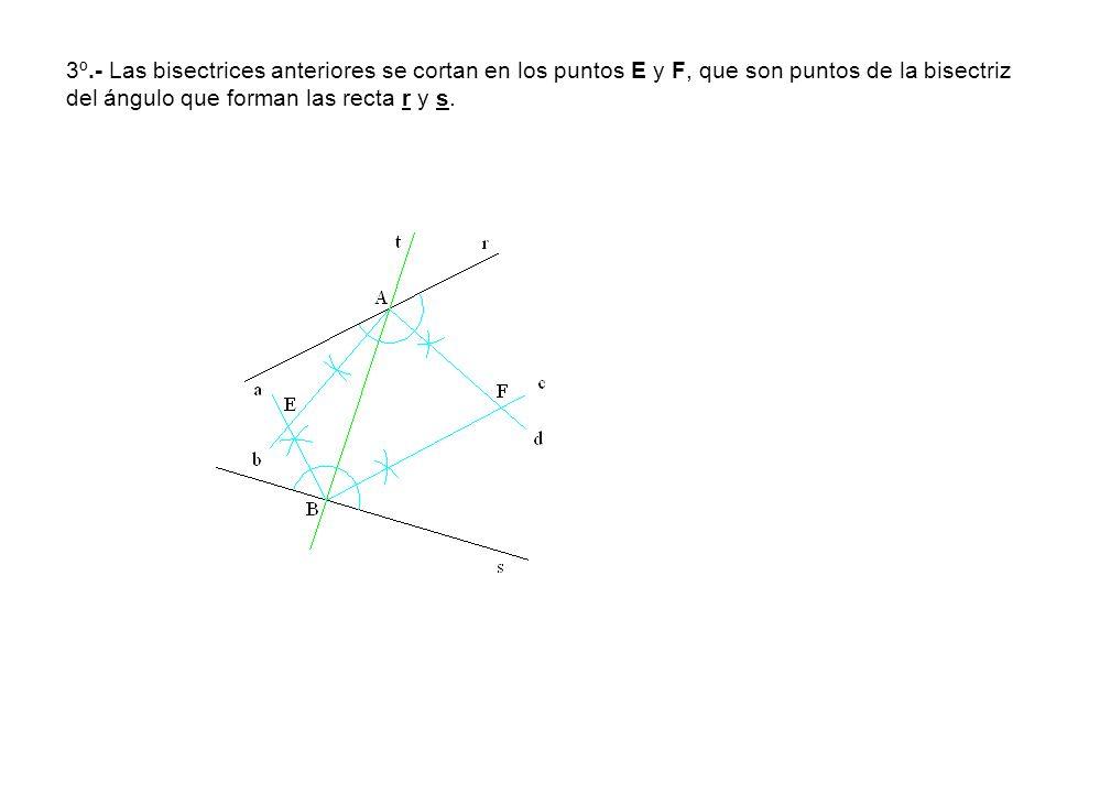 3º.- Las bisectrices anteriores se cortan en los puntos E y F, que son puntos de la bisectriz del ángulo que forman las recta r y s.