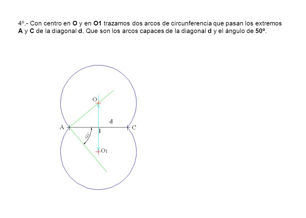 4º.- Con centro en O y en O1 trazamos dos arcos de circunferencia que pasan los extremos A y C de la diagonal d. Que son los arcos capaces de la diago