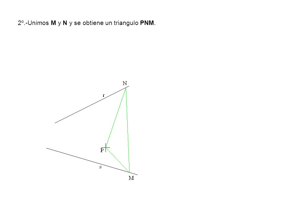 3º.- Por un punto cualquiera N de r o M de s dibujamos el triangulo P N M semejante del PNM