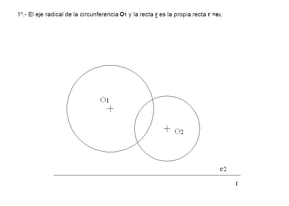 1º.- El eje radical de la circunferencia O 1 y la recta r es la propia recta r =e 2.
