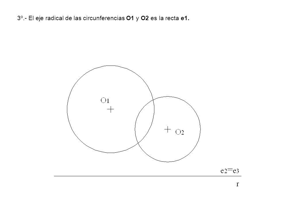 3º.- El eje radical de las circunferencias O1 y O2 es la recta e1.