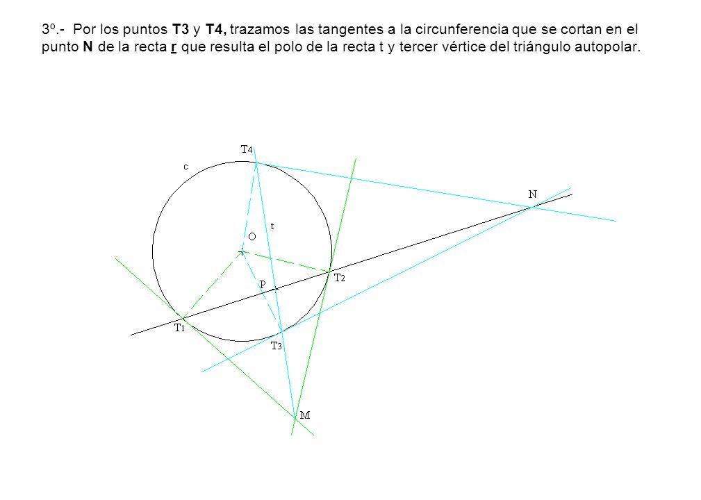 3º.- Por los puntos T3 y T4, trazamos las tangentes a la circunferencia que se cortan en el punto N de la recta r que resulta el polo de la recta t y