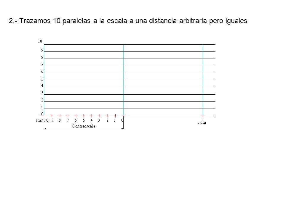 2.- Trazamos 10 paralelas a la escala a una distancia arbitraria pero iguales