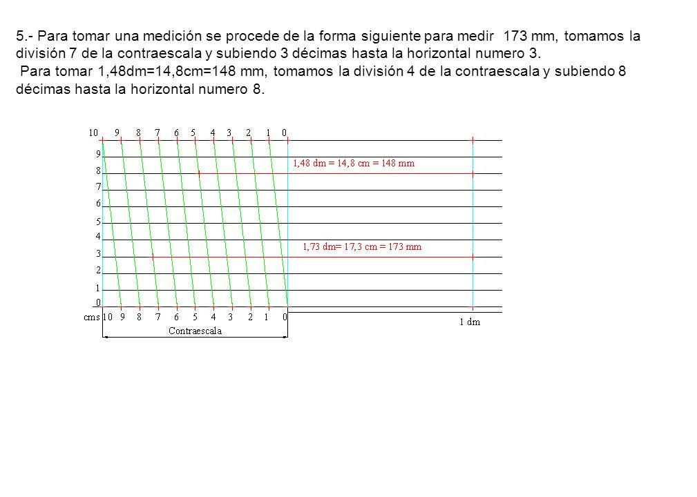5.- Para tomar una medición se procede de la forma siguiente para medir 173 mm, tomamos la división 7 de la contraescala y subiendo 3 décimas hasta la