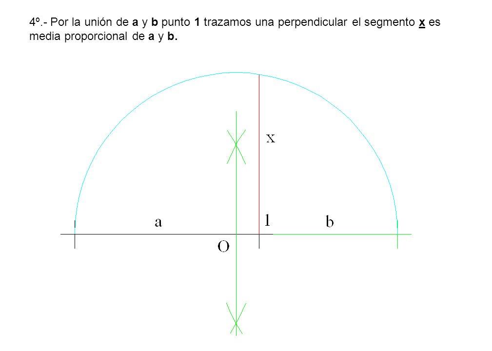 4º.- Por la unión de a y b punto 1 trazamos una perpendicular el segmento x es media proporcional de a y b.