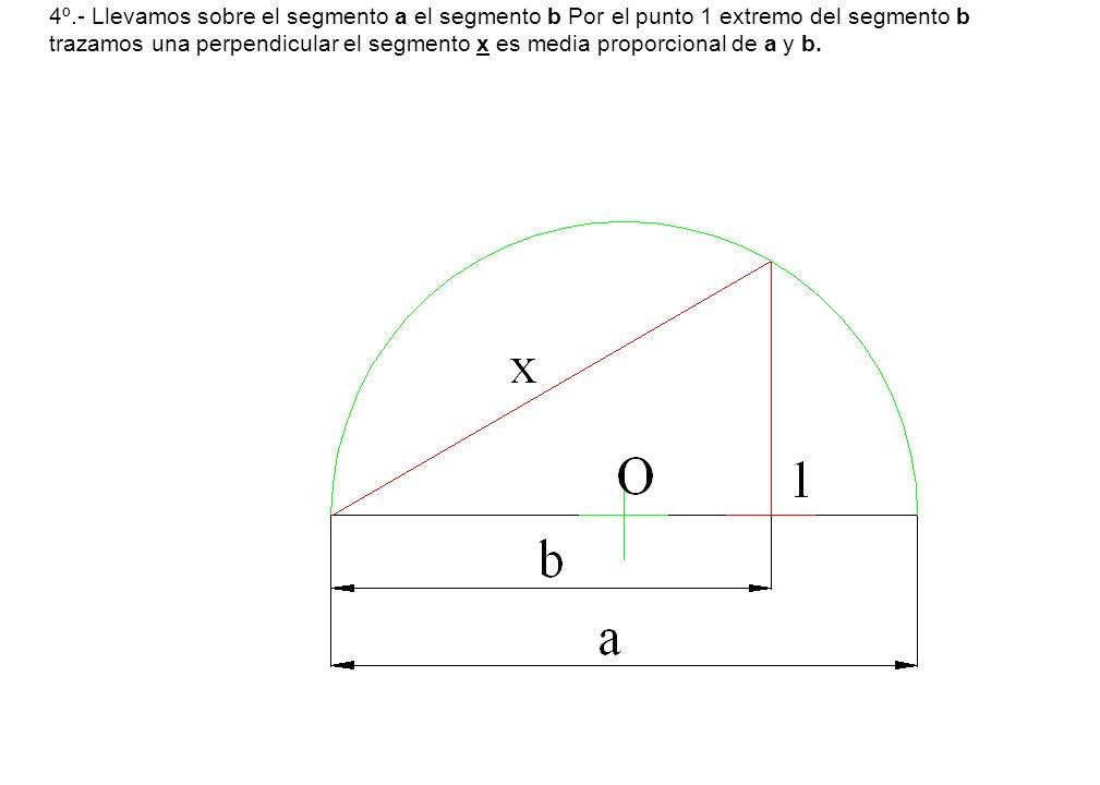 4º.- Llevamos sobre el segmento a el segmento b Por el punto 1 extremo del segmento b trazamos una perpendicular el segmento x es media proporcional d