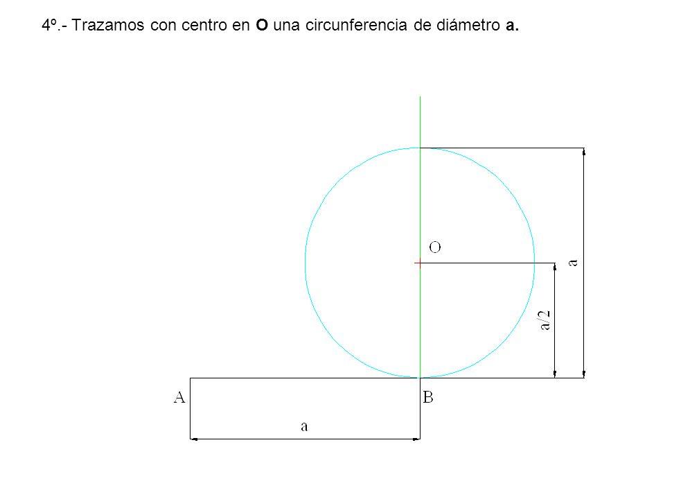 4º.- Trazamos con centro en O una circunferencia de diámetro a.