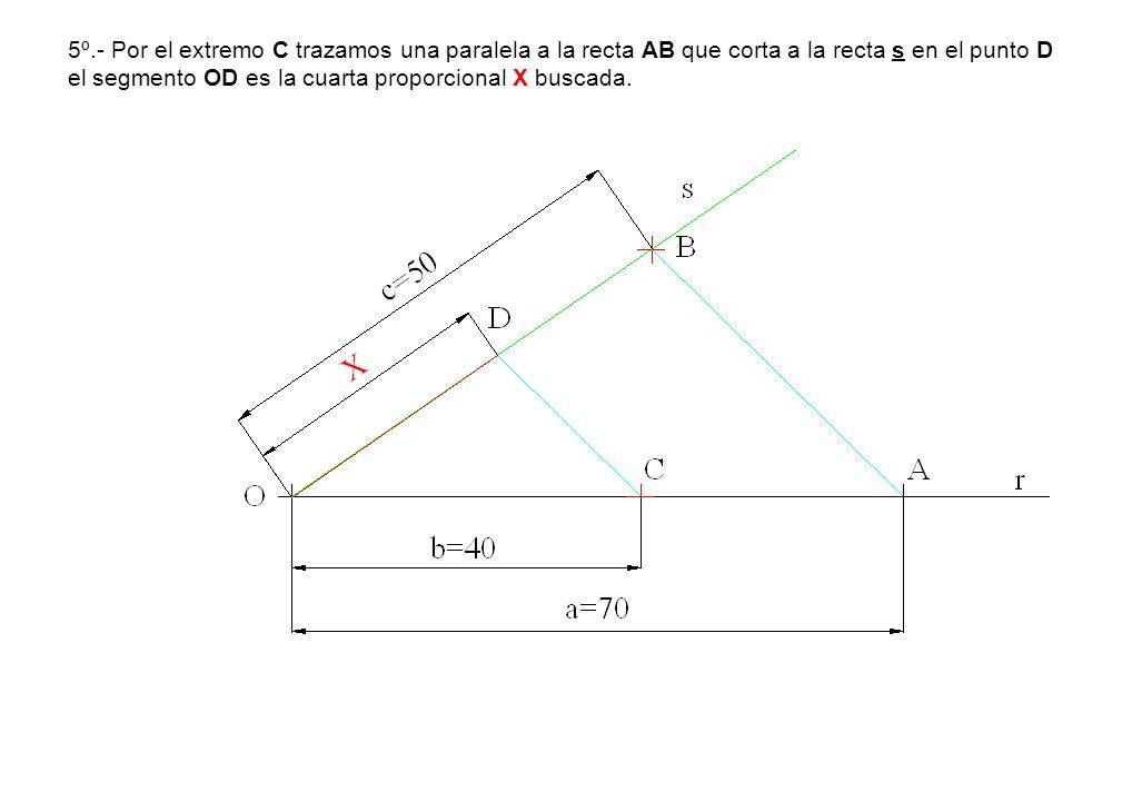 5º.- Por el extremo C trazamos una paralela a la recta AB que corta a la recta s en el punto D el segmento OD es la cuarta proporcional X buscada.