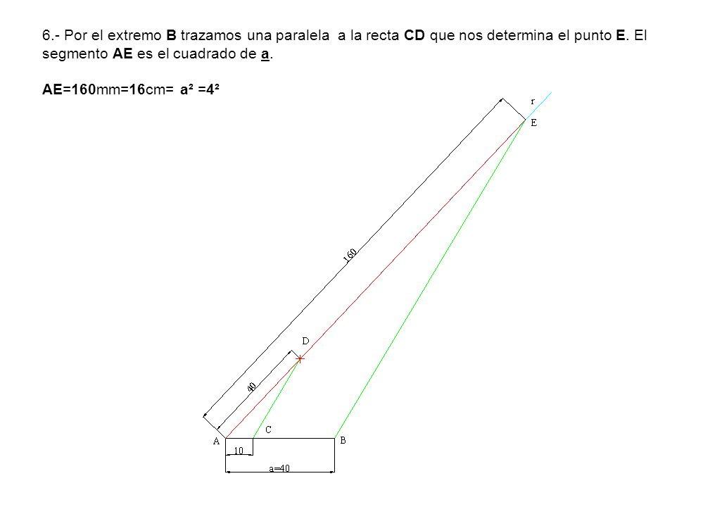 6.- Por el extremo B trazamos una paralela a la recta CD que nos determina el punto E. El segmento AE es el cuadrado de a. AE=160mm=16cm= a² =4²