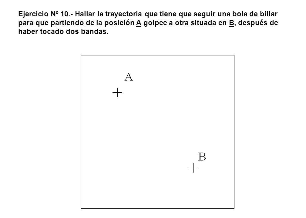 Ejercicio Nº 10.- Hallar la trayectoria que tiene que seguir una bola de billar para que partiendo de la posición A golpee a otra situada en B, despué