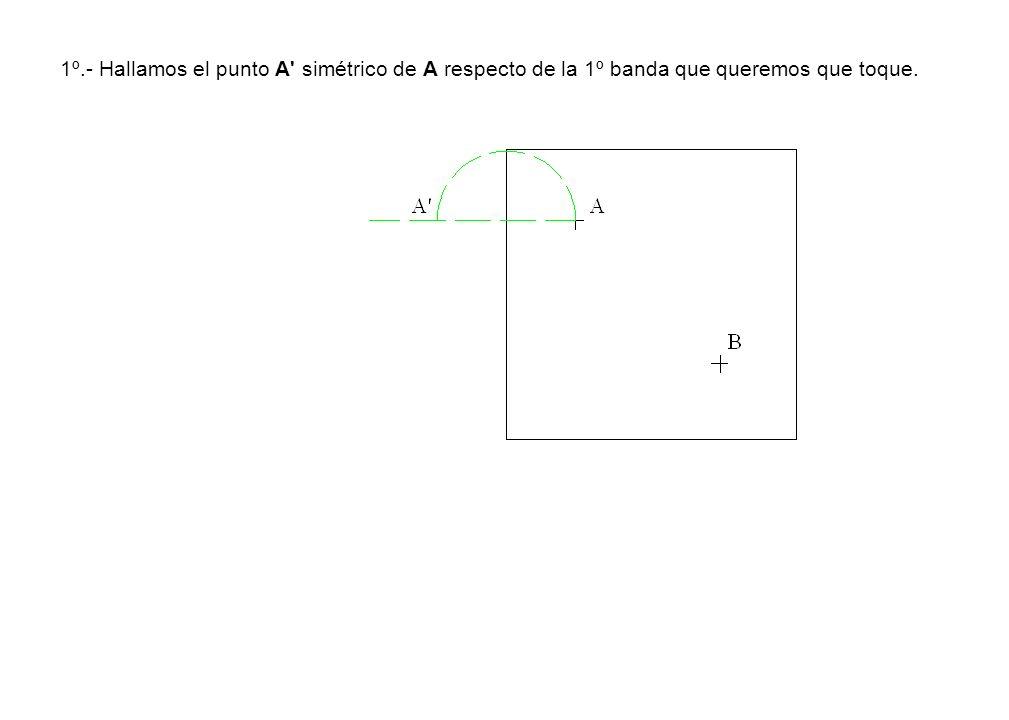 1º.- Hallamos el punto A' simétrico de A respecto de la 1º banda que queremos que toque.